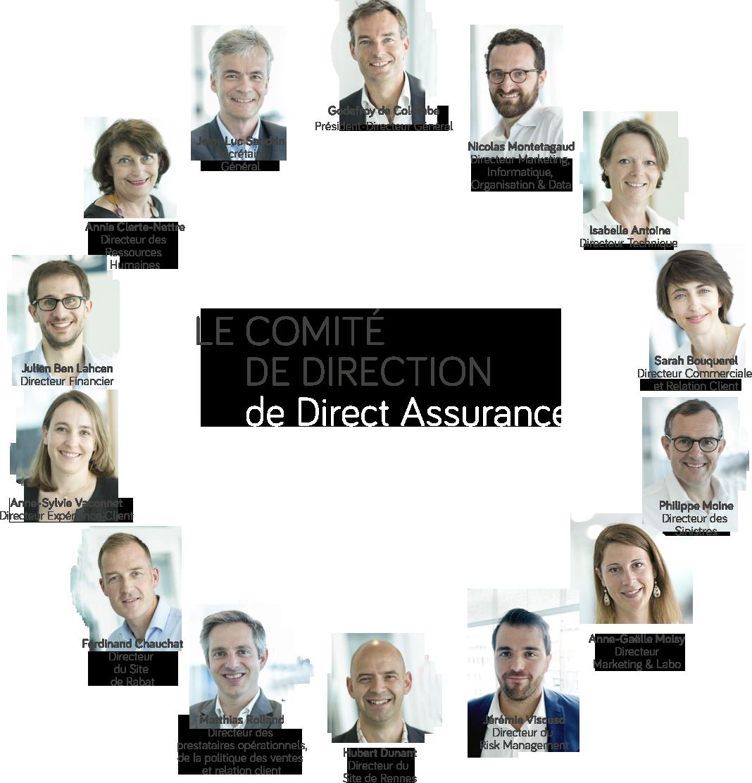 Le comité de direction de Direct Assurance